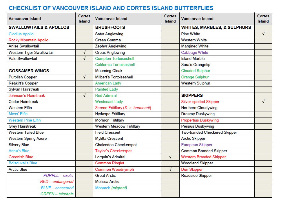 Checklist of Vancouver Island and Cortes Island Butterflies