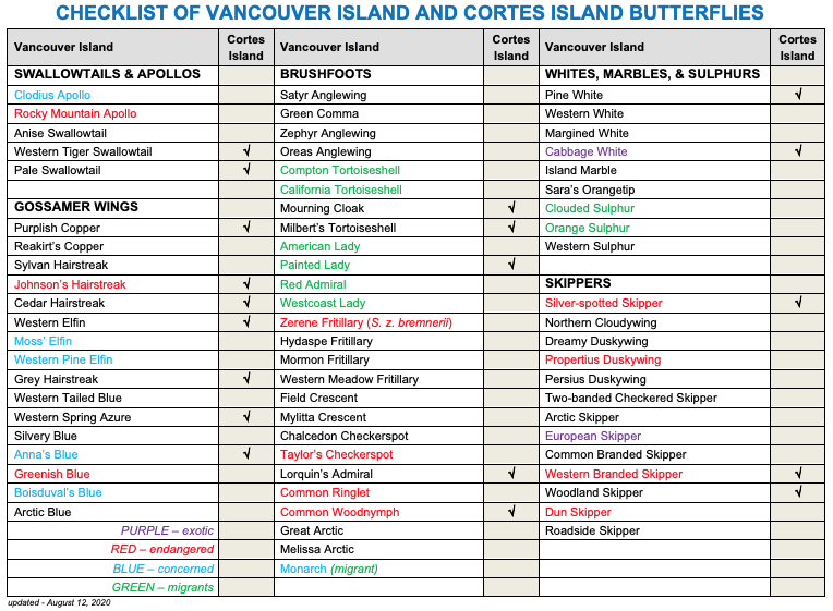 Table of Butterfly Sightings on Cortes Island